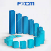 volumes fxcm broker forex