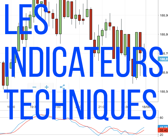 indicateurs-techniques-video-debutant-trading-forex