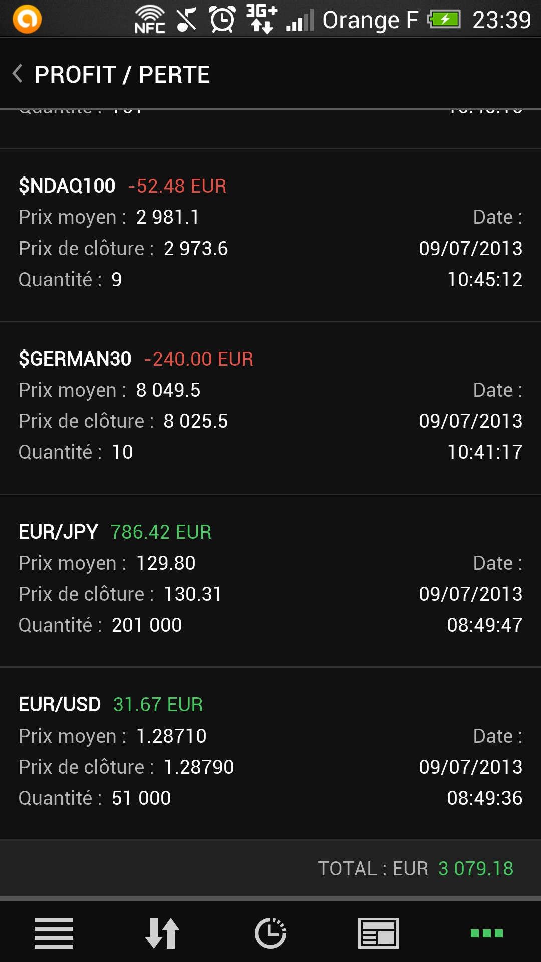Trader les options binaires la nuit