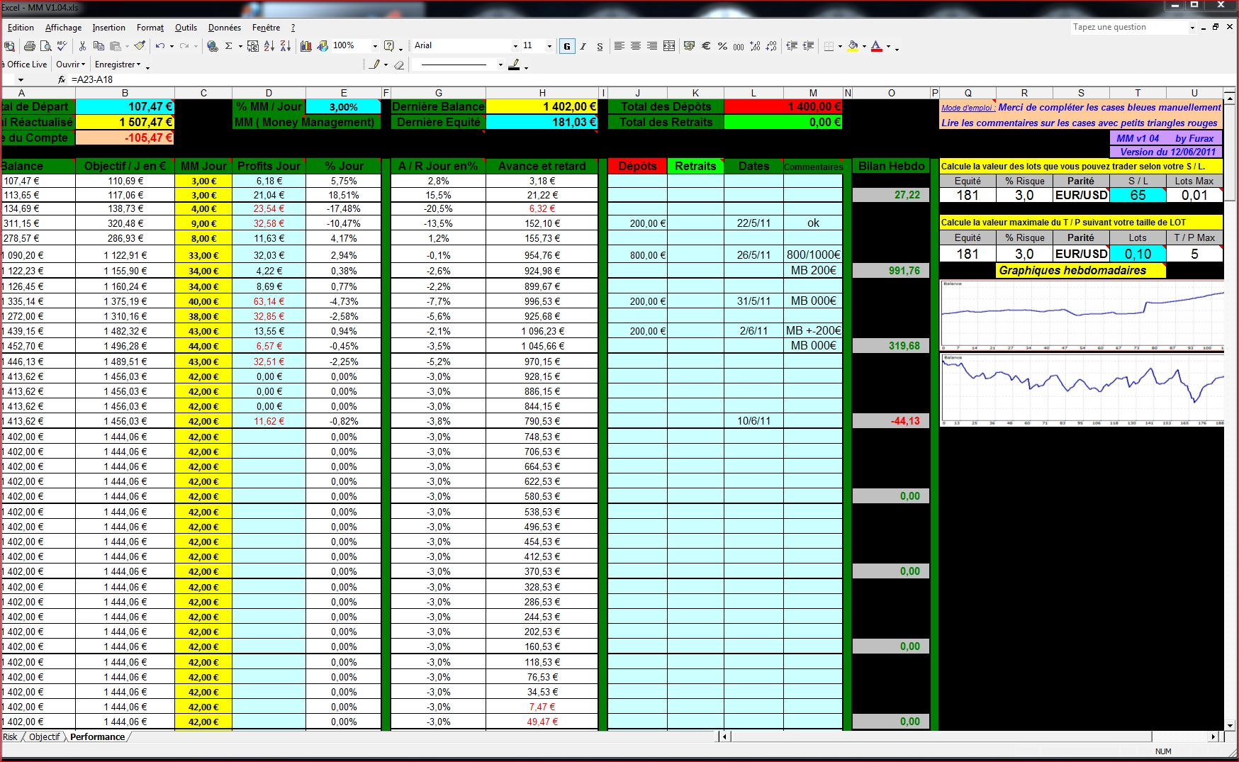 Forex risk management excel
