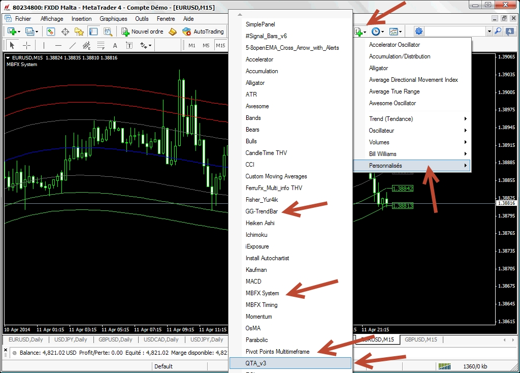 Indicateur belkhayate forex