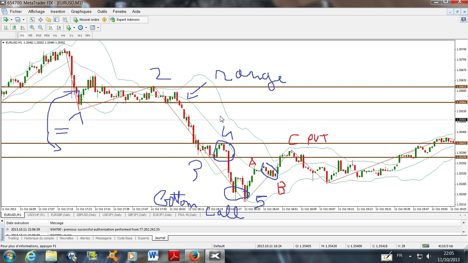 Option binaire sur forex
