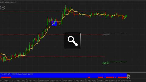 systeme-scalping-m5-6158